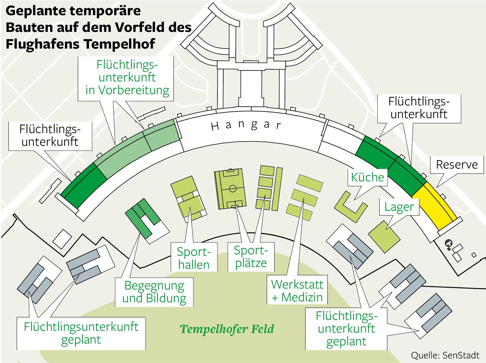 Geplante temporäre Bauten auf dem Vorfeld des Flughafens Tempelhof