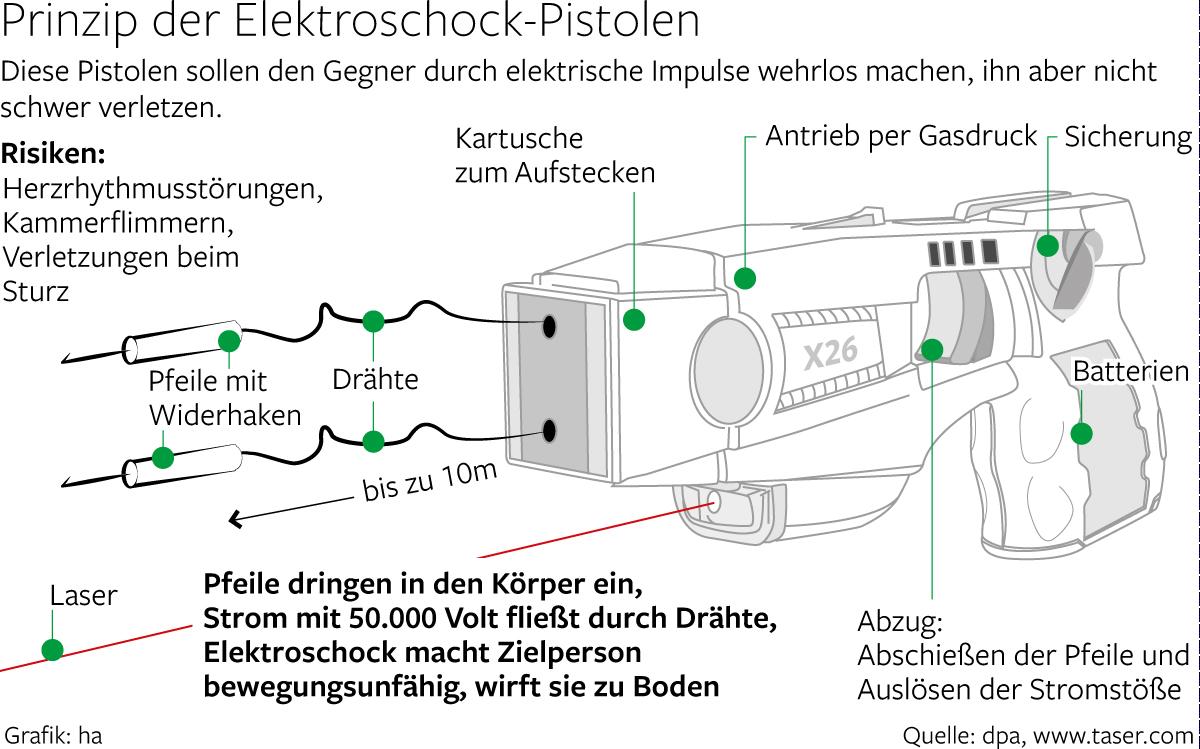 Das Prinzip der Elektroschock-Pistolen