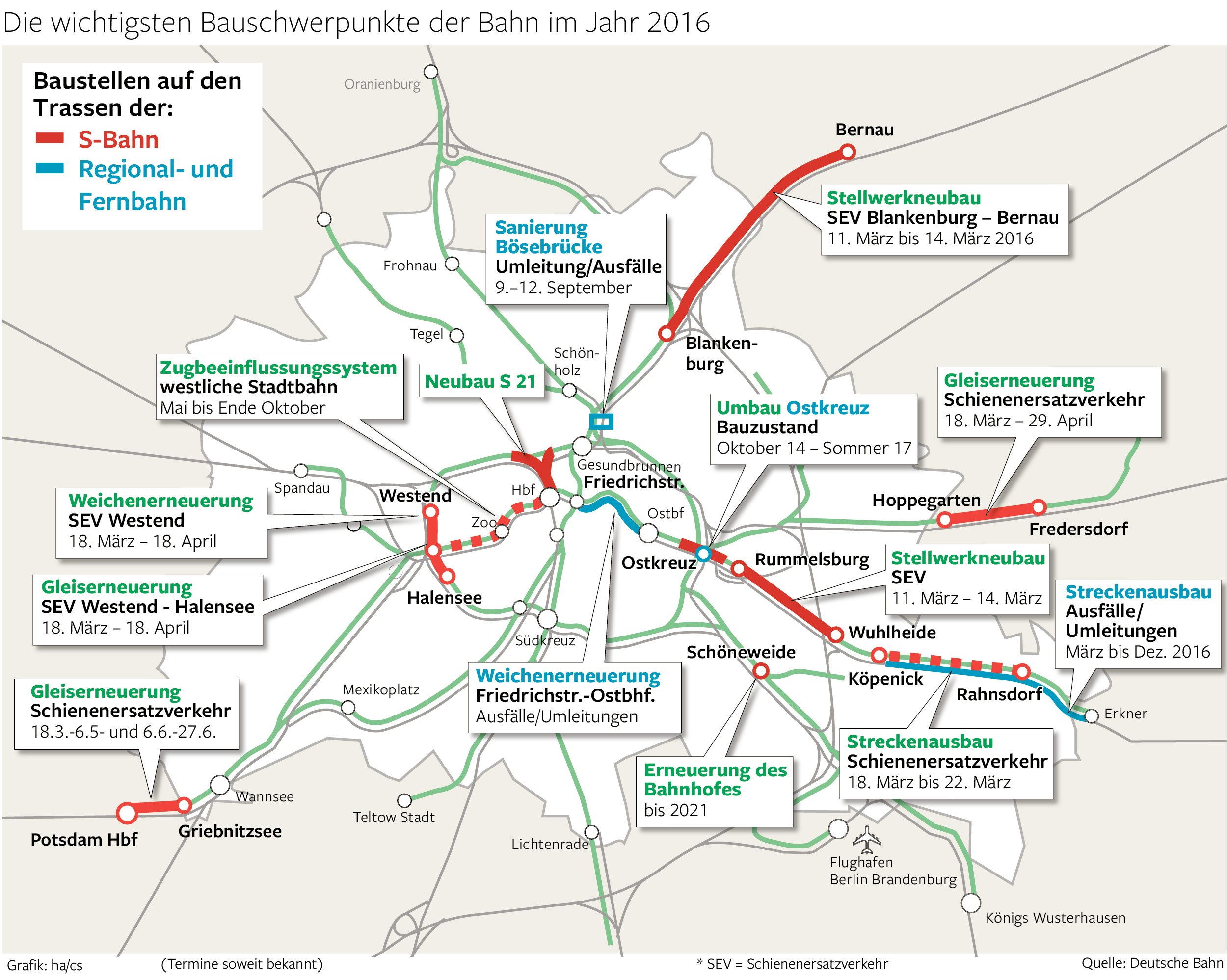 Bauschwerpunkte der Bahn 2016 in Berlin