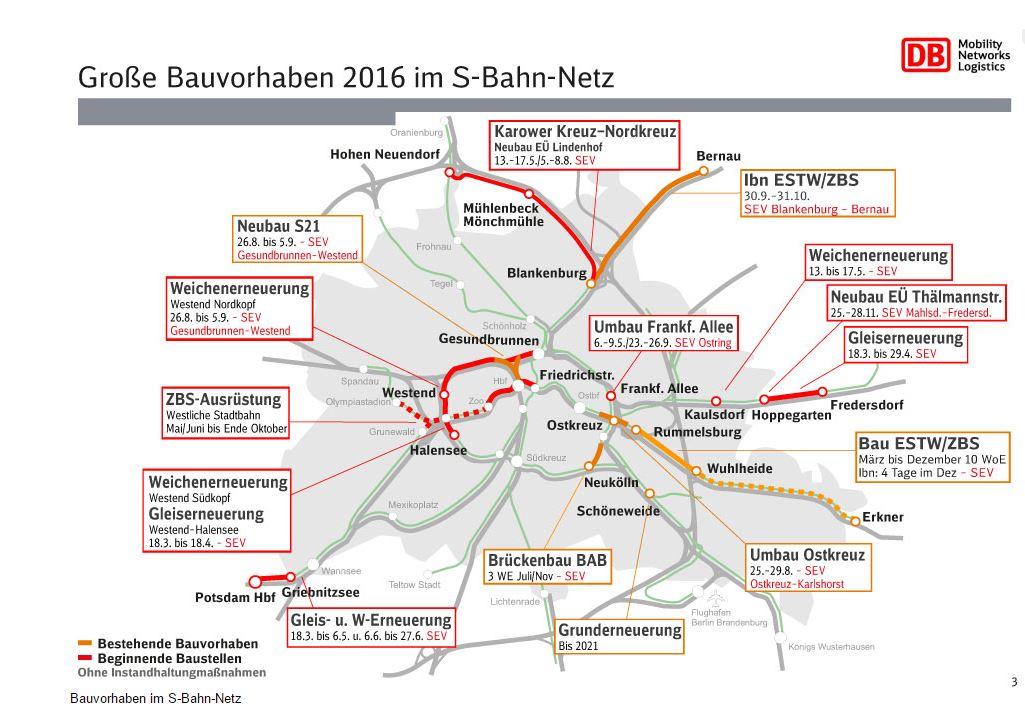 Bauvorhaben bei der S-Bahn
