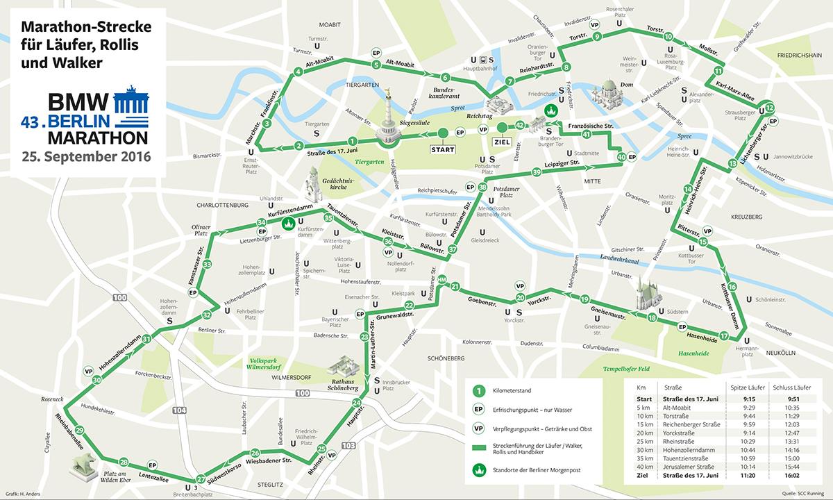 Strecke Marathon Berlin