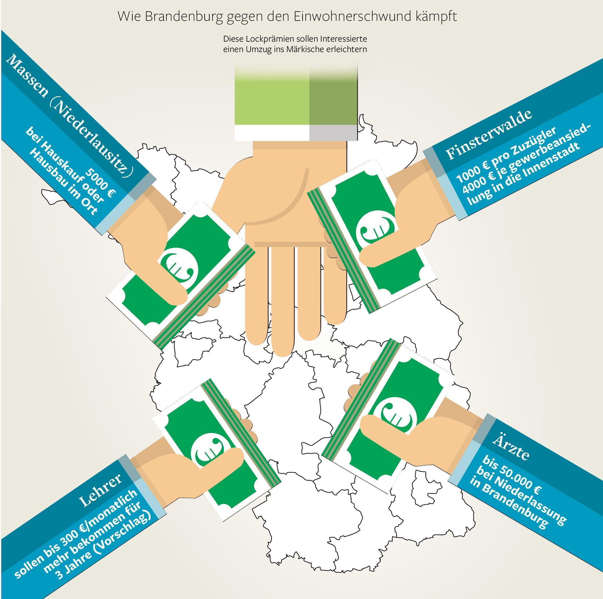 welche fachkräfte fehlen in deutschland