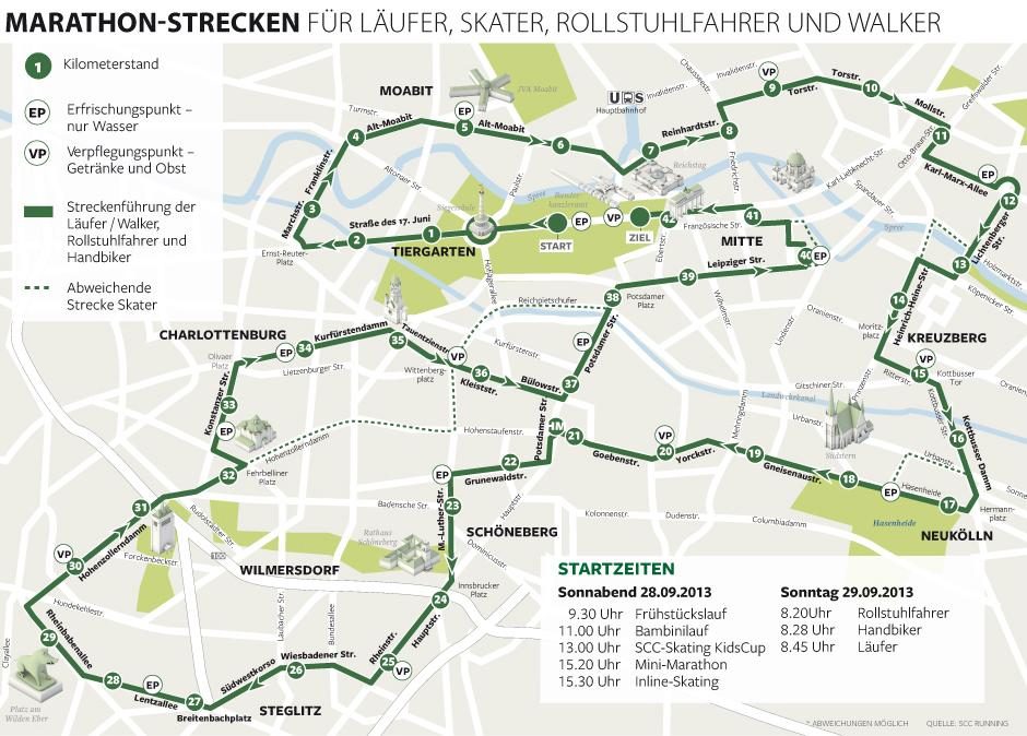 Streckenplan Berlin Marathon 2013