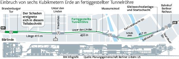 Tunnel der U5