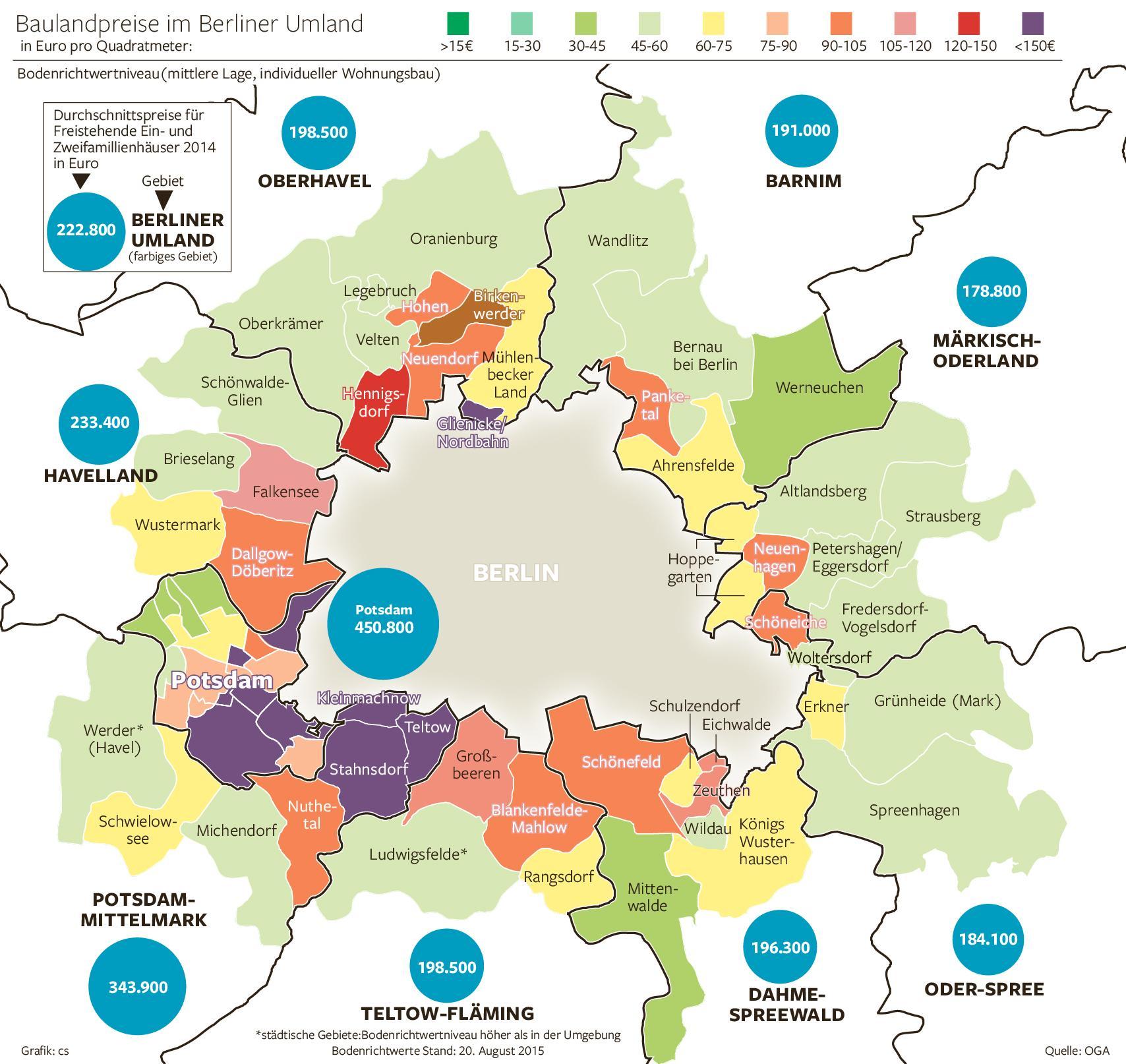 Hauspreise deutschland karte