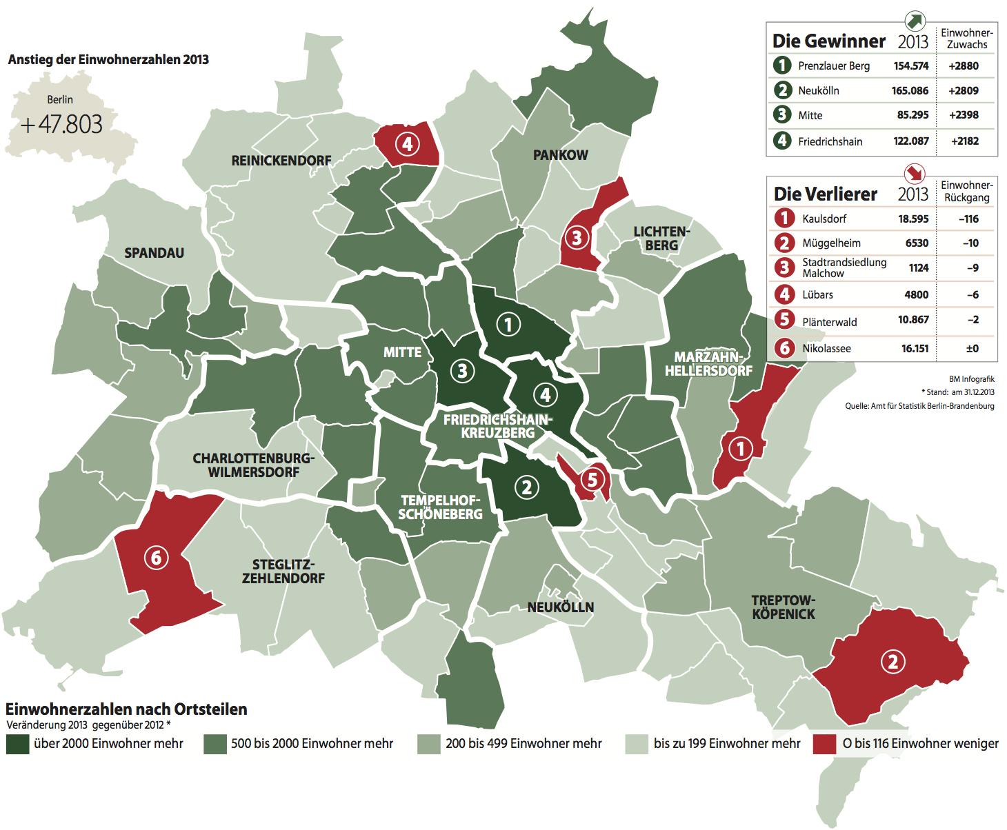 Einwohner nach Ortsteilen
