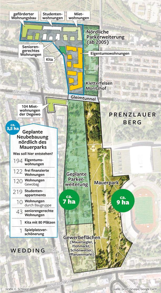 Mauerpark-Pläne