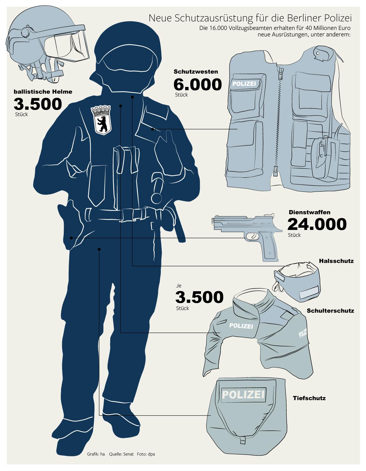 Polizei 214730175