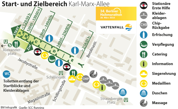 34. Berliner Halbmarathon