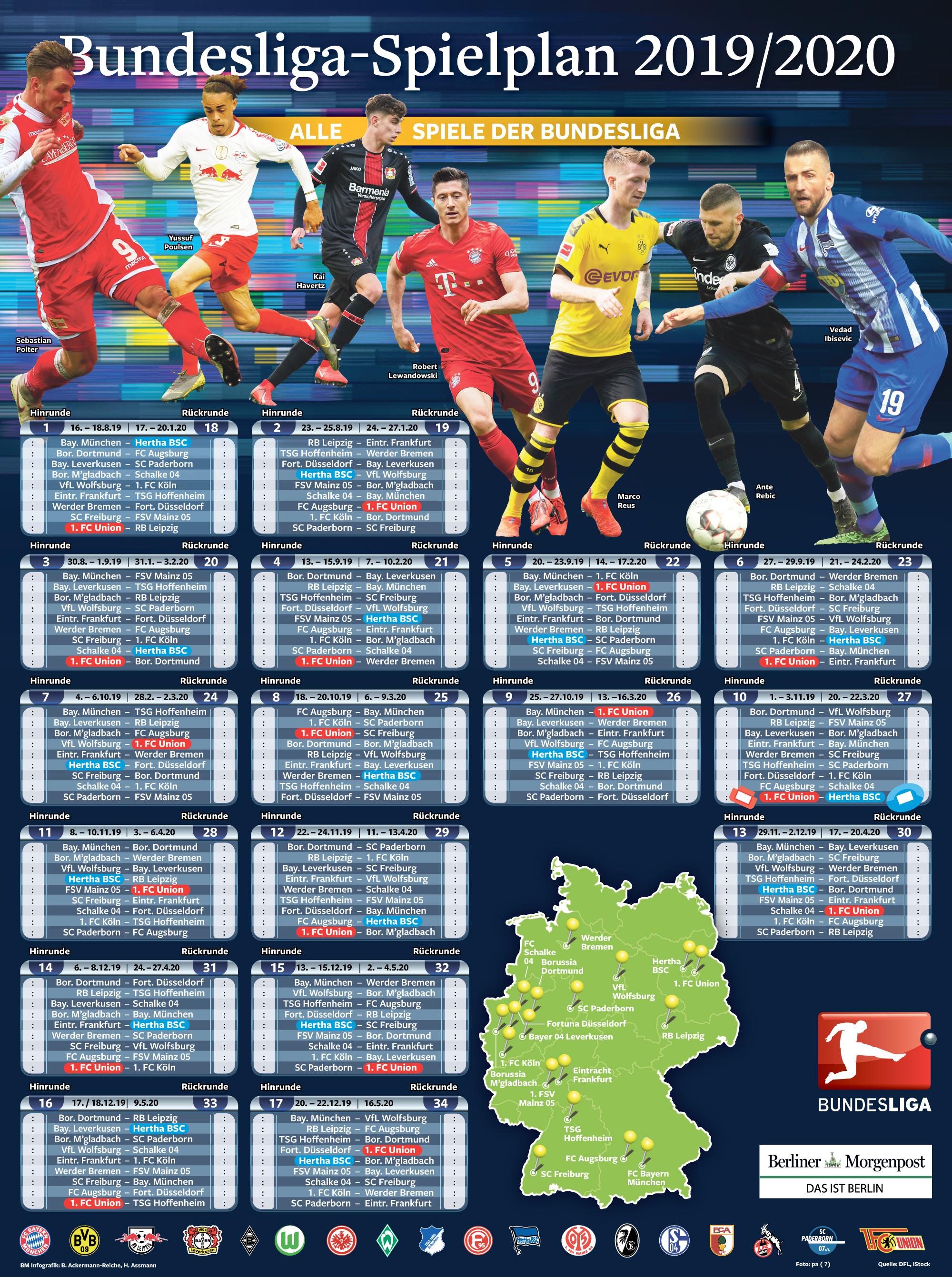 1 Bundesliga 2019 2020 Welcher Tv Sender Zeigt Welche
