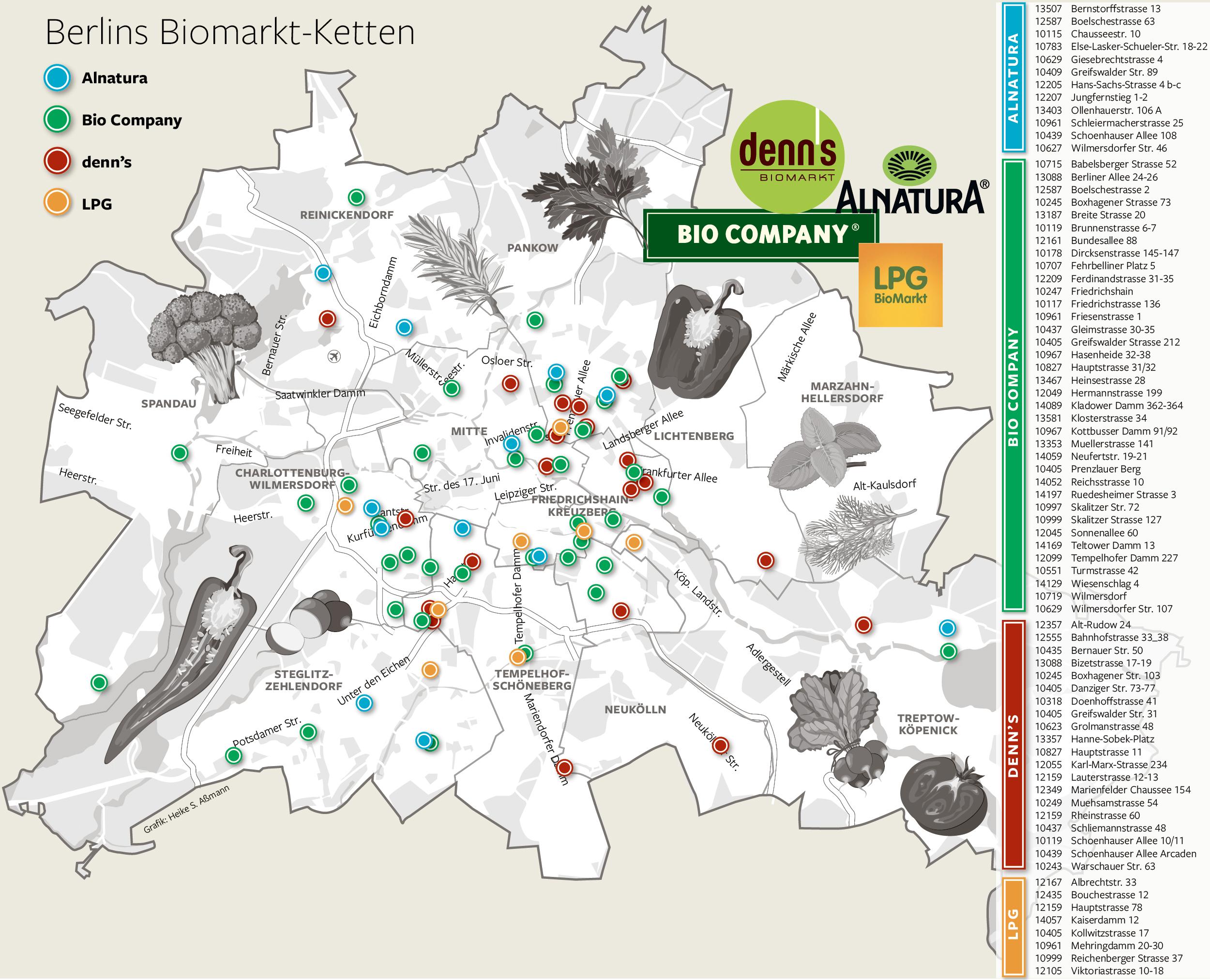 Berlins Bio-Märkte