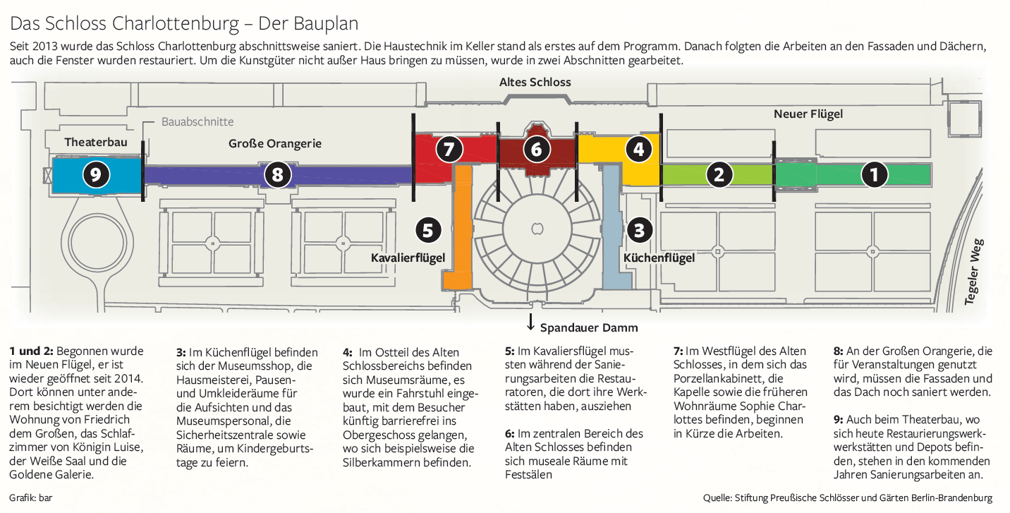 Das Schloss Charlottenburg strahlt wieder - Berlin - Aktuelle ...