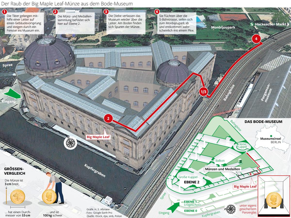 Berliner Polizei sucht Münzdiebe mit Überwachungsbildern