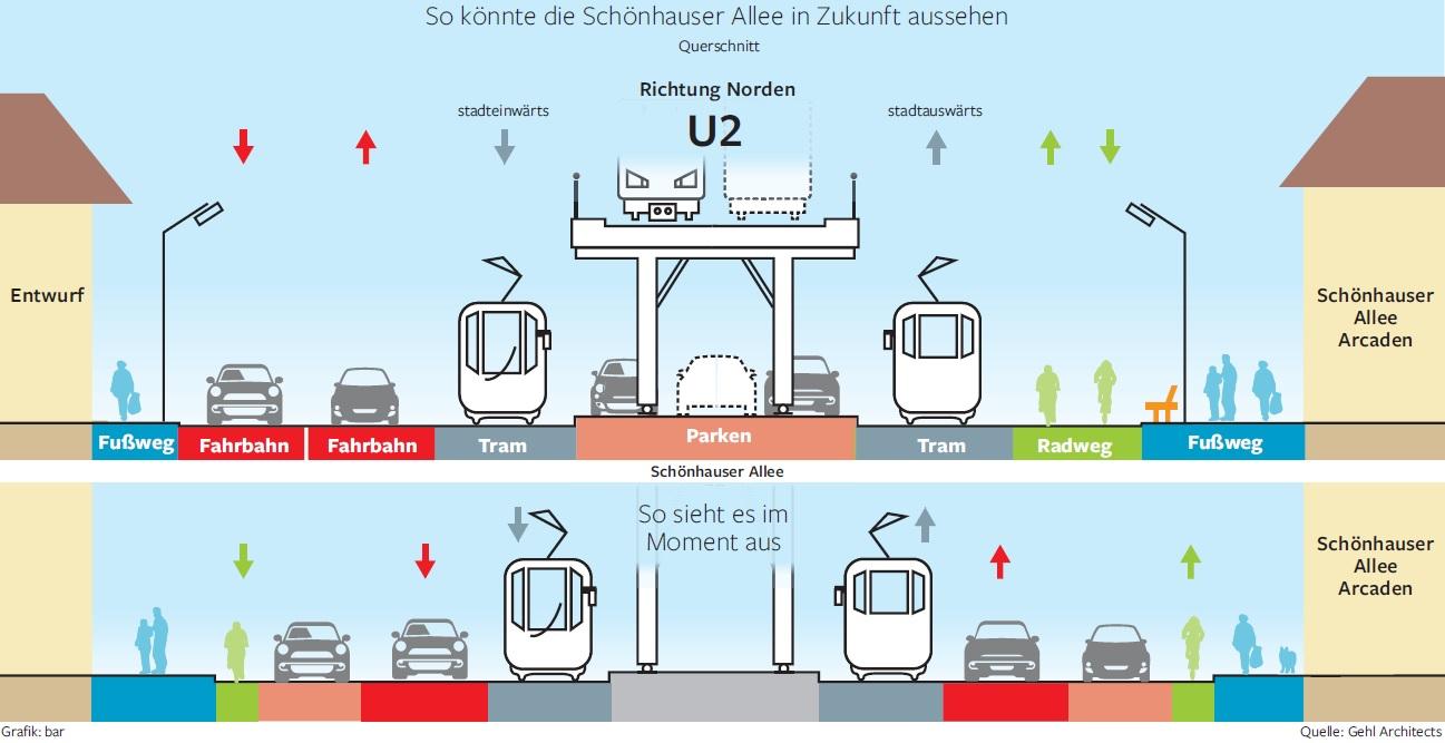 Weniger Platz für die Autos auf der Schönhauser Allee - Berlin ...