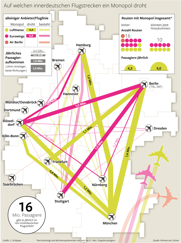 übernahme Von Air Berlin Am Himmel Droht Ein Monopol Wirtschaft