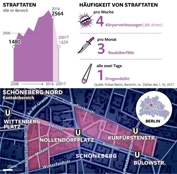 Kriminalität in Berlin