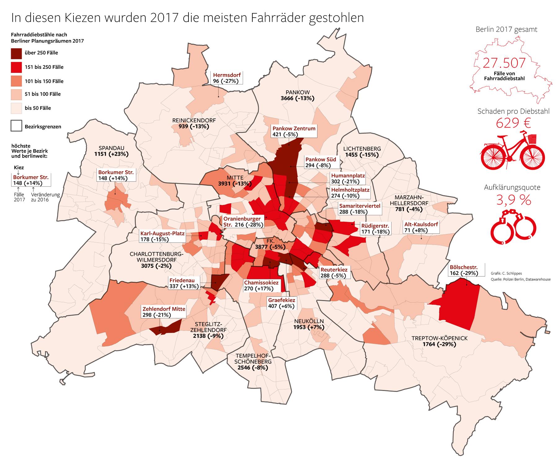 Fahrraddiebstahl Statistik