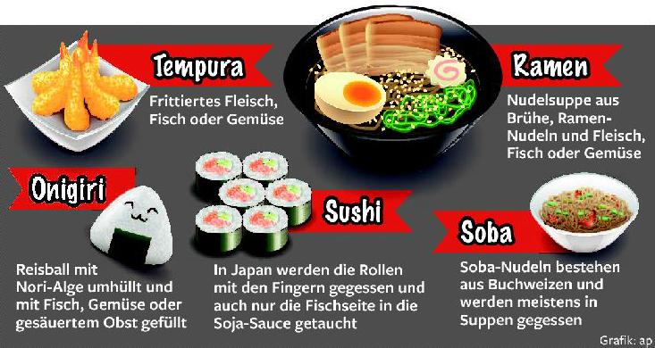 Japanische Spezialitäten