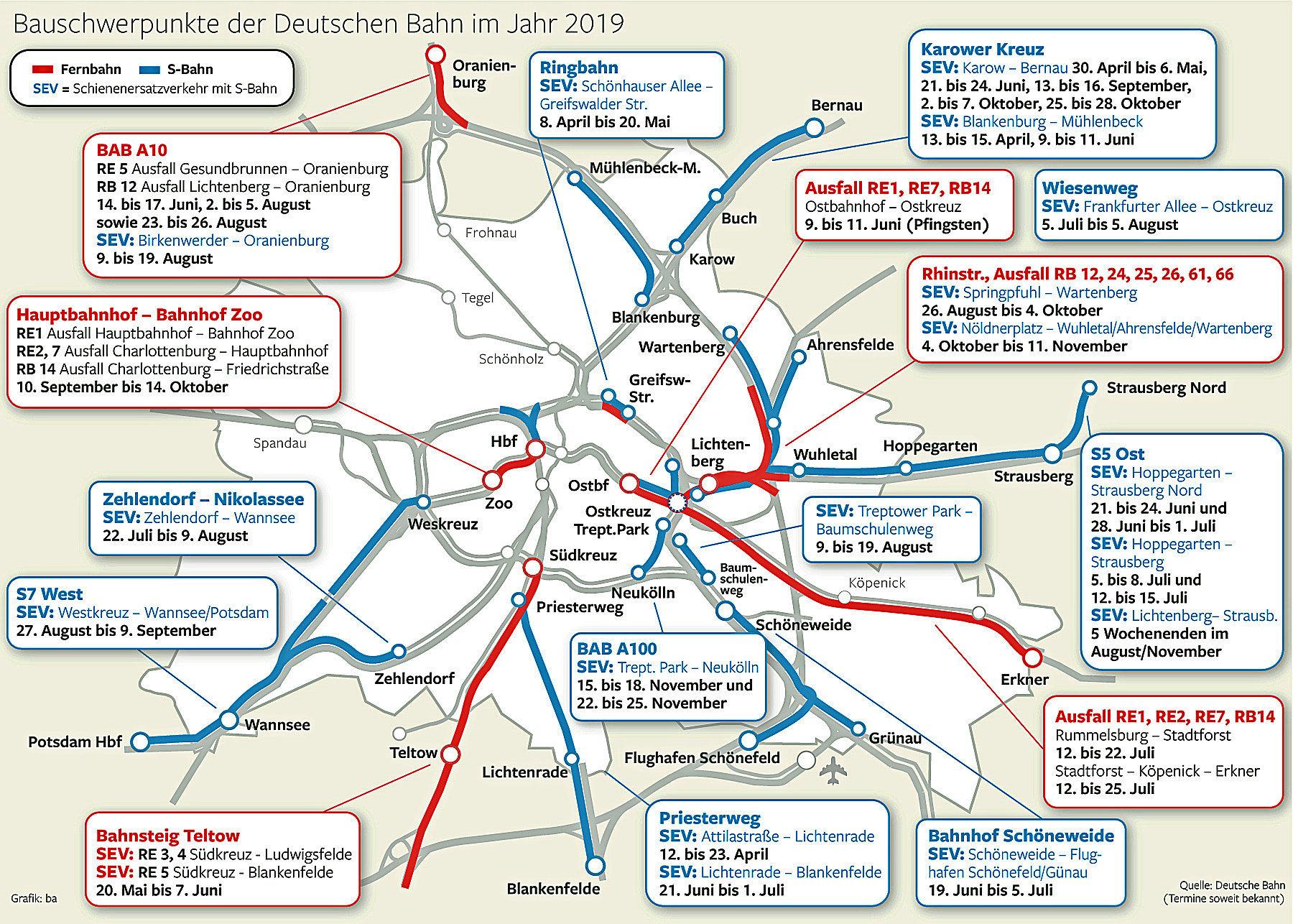 Berliner S Bahn Ringbahn Wochenlang Gesperrt Berliner Morgenpost