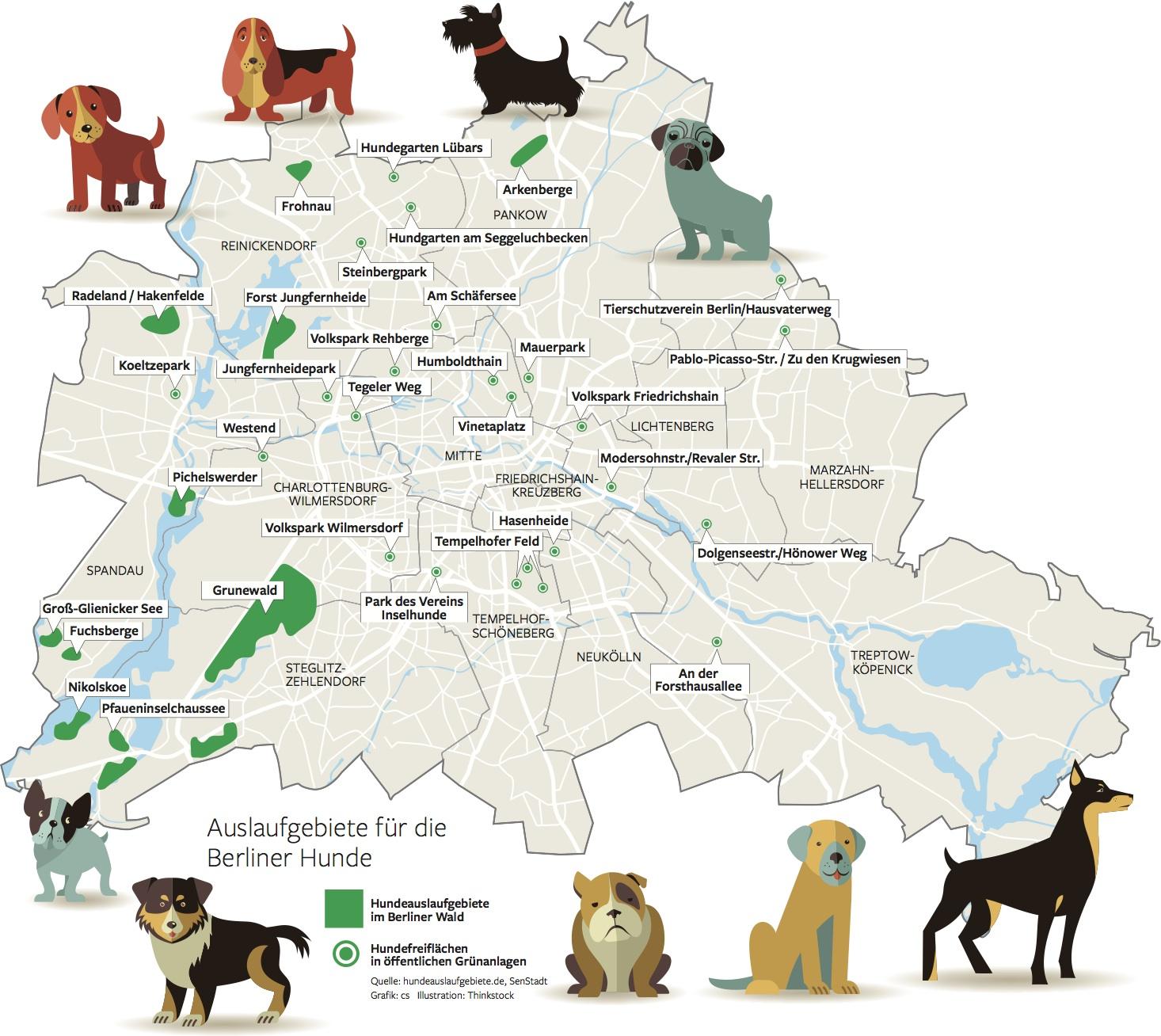 Wo Leben Hunde