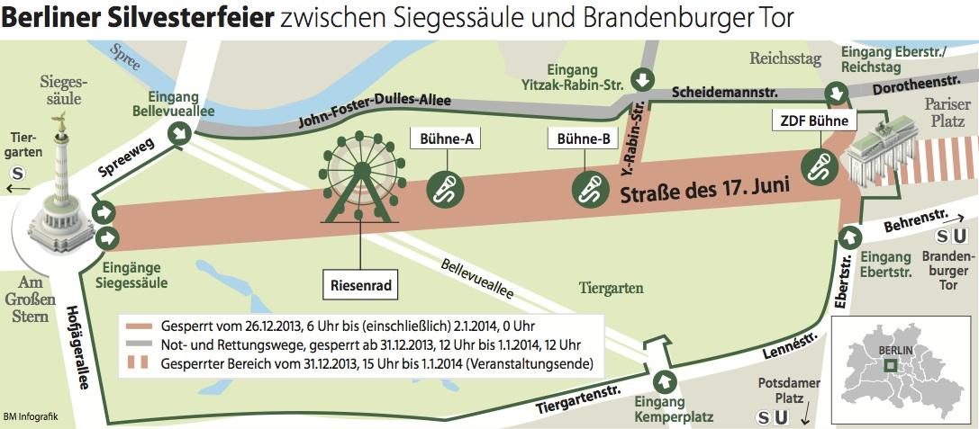 Berliner Silvesterparty am Brandenburger Tor