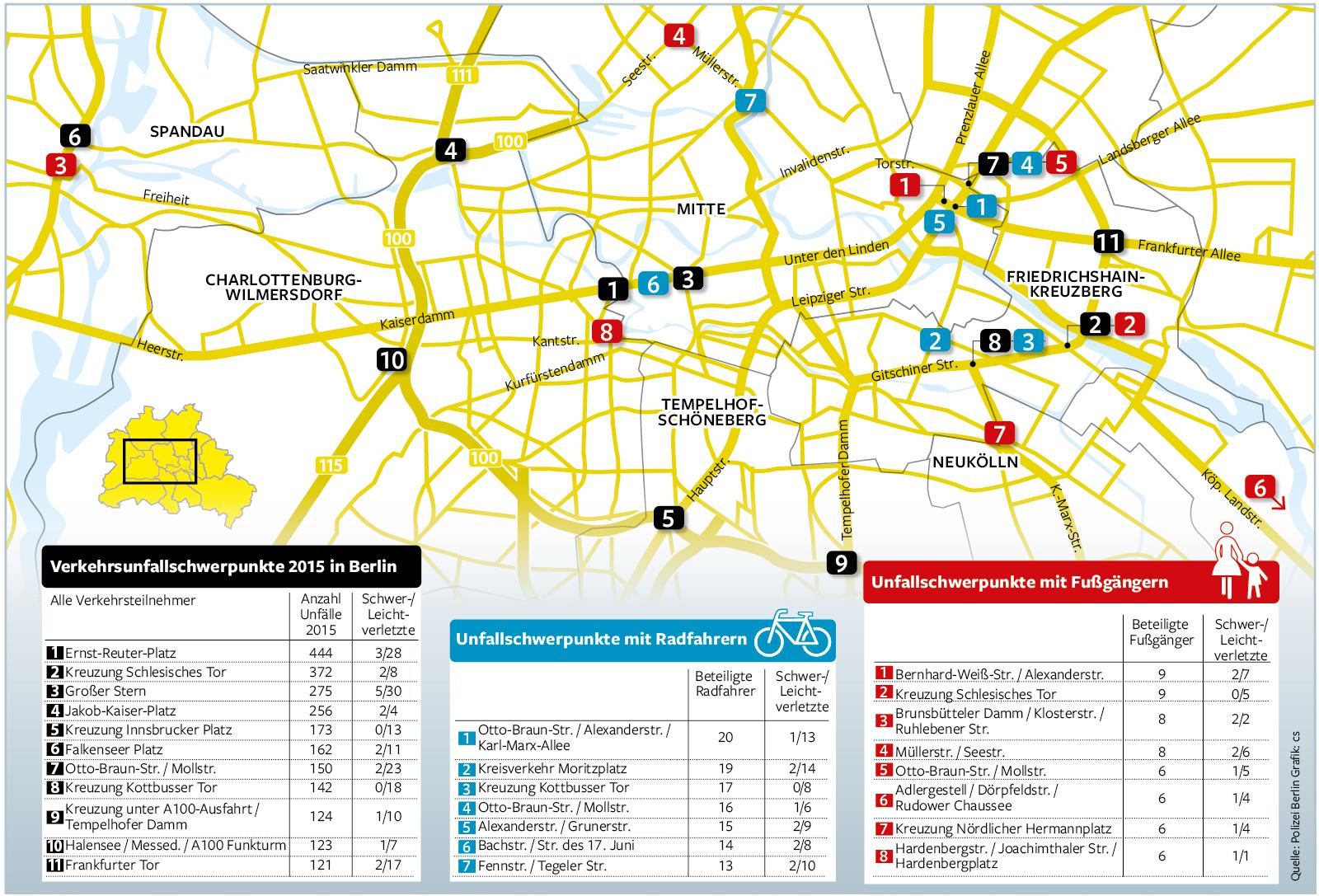 Die gefährlichsten Straßen Berlins