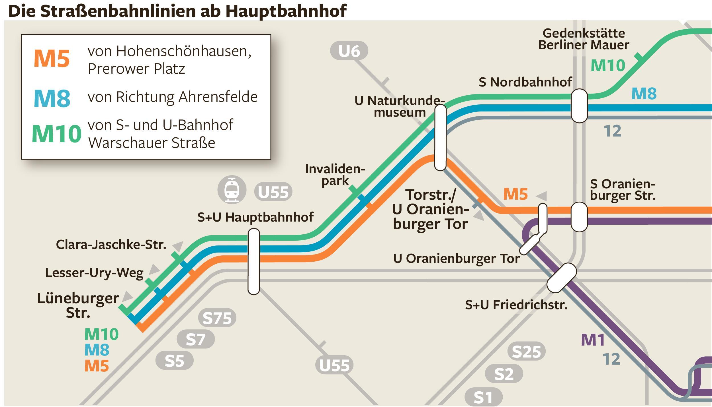 Neue Tramlinien mit Gratisticket zum Hauptbahnhof Berlin