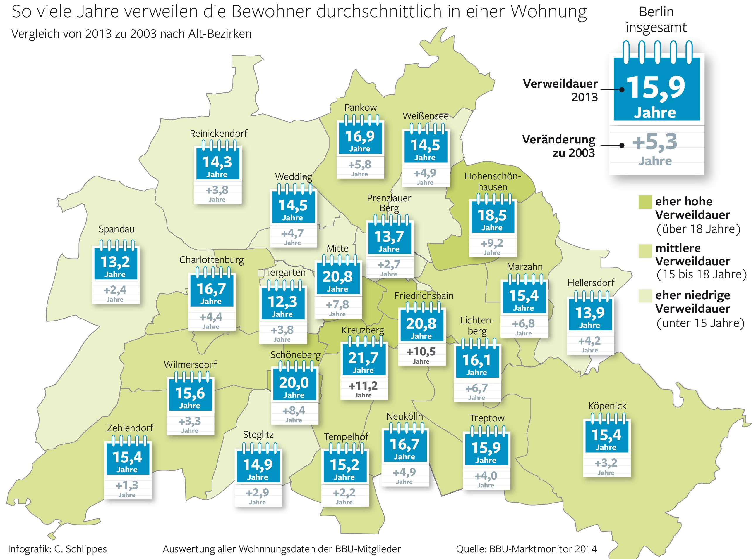 in berlin steigen die mieten bundesweit am st rksten berlin aktuelle nachrichten berliner. Black Bedroom Furniture Sets. Home Design Ideas