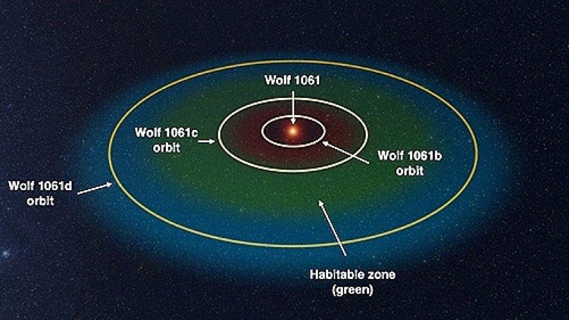 http://www.morgenpost.de/img/vermischtes/crop206838501/9172607372-w820-cv16_9-q85/planetwolf-1c669e4a-5081-4ea0-80a1-e907b2a78c4e.jpg